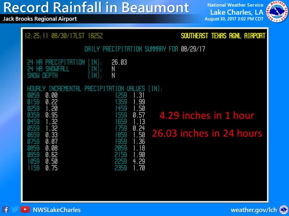 24 HOUR RAINFALL