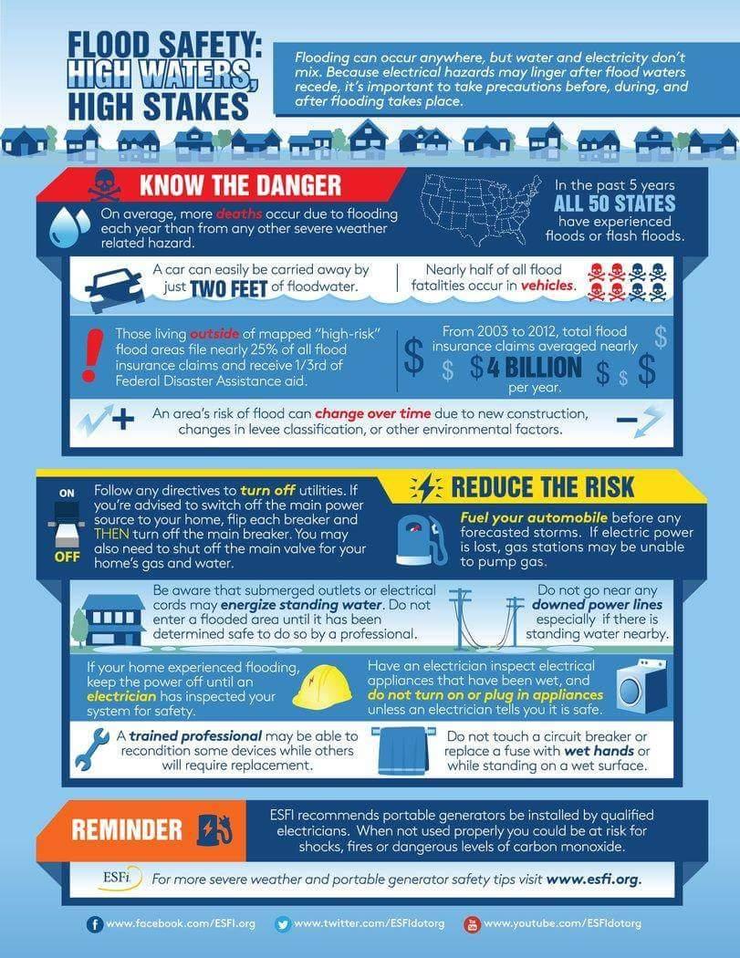 Golden triangle weather page flood safety buycottarizona